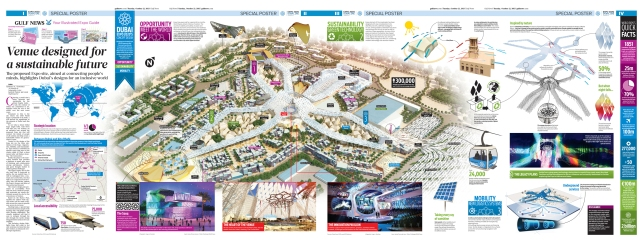 dubais-venue--bid-for-expo-2020_5267cd548ad88